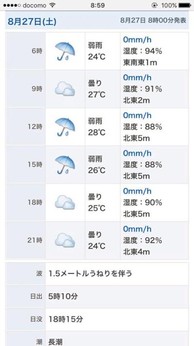 堤防どうでしょう2 in 城ケ島 天気
