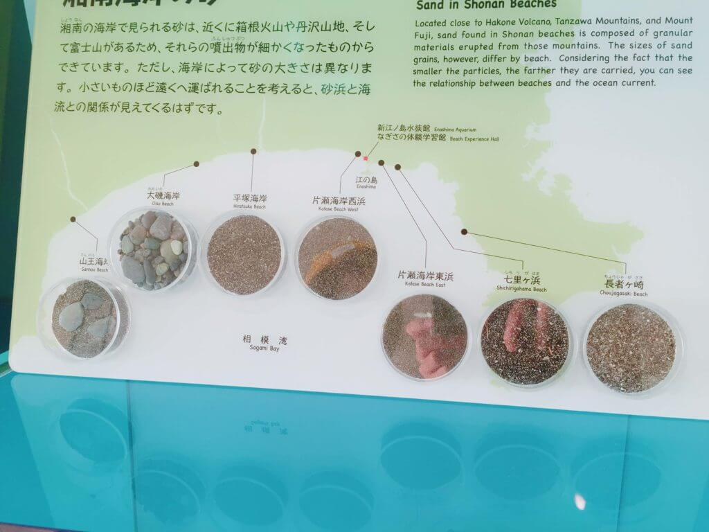 湘南の砂比較